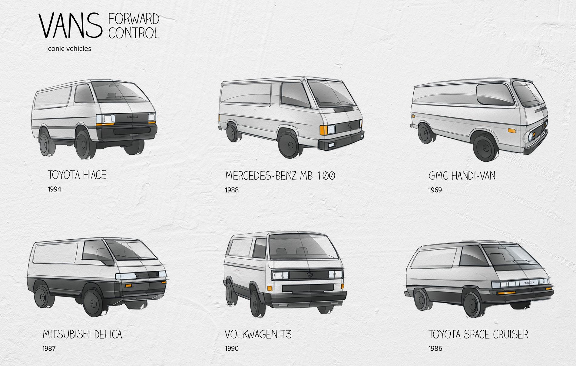 Renderings: Vans
